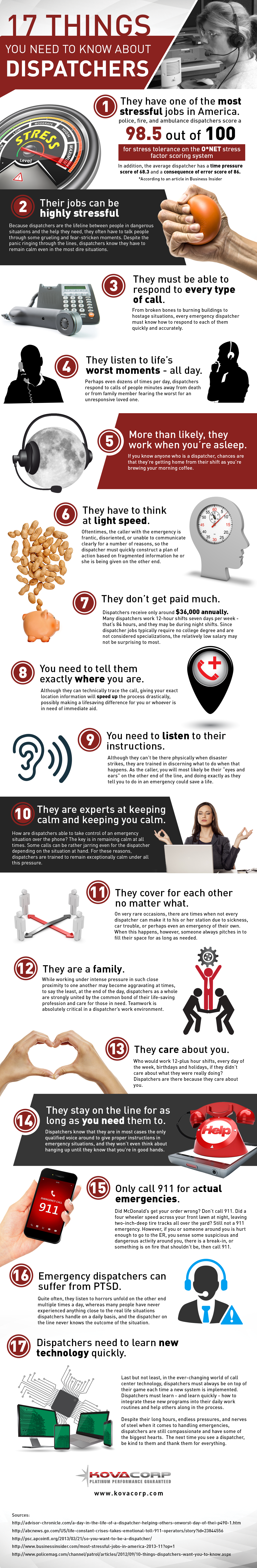 17 things you need to know about emergency dispatchers thecheapjerseys Image collections